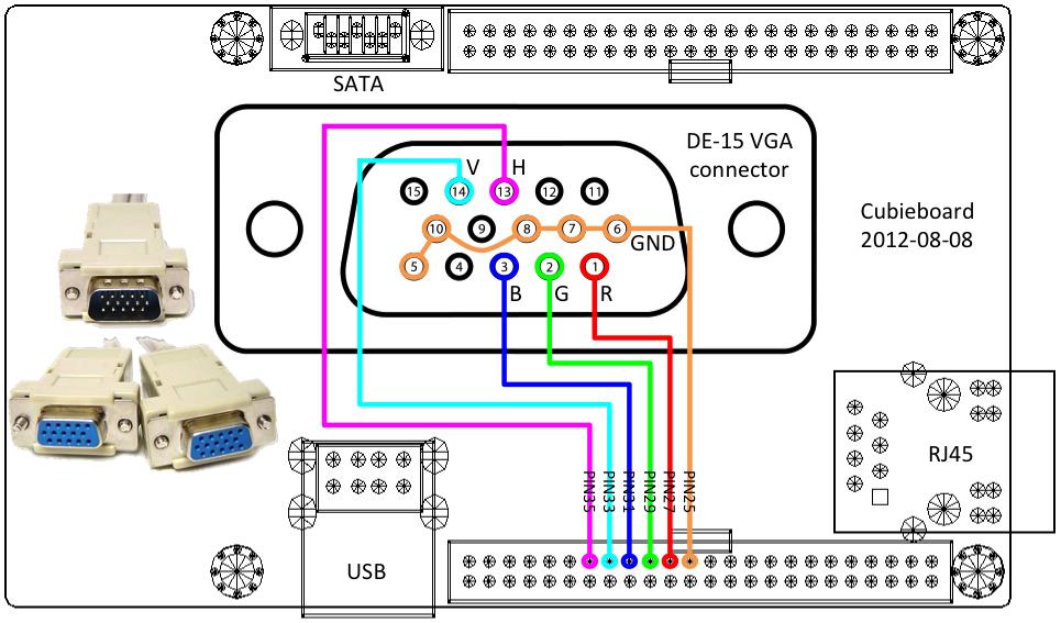 Vga Cable Pinout Diagram